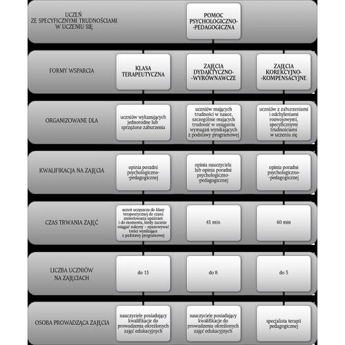 produkt - Mnemotechniki
