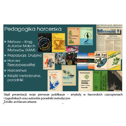 produkt - HARCERSTWO źródłem pedagogicznej pasji